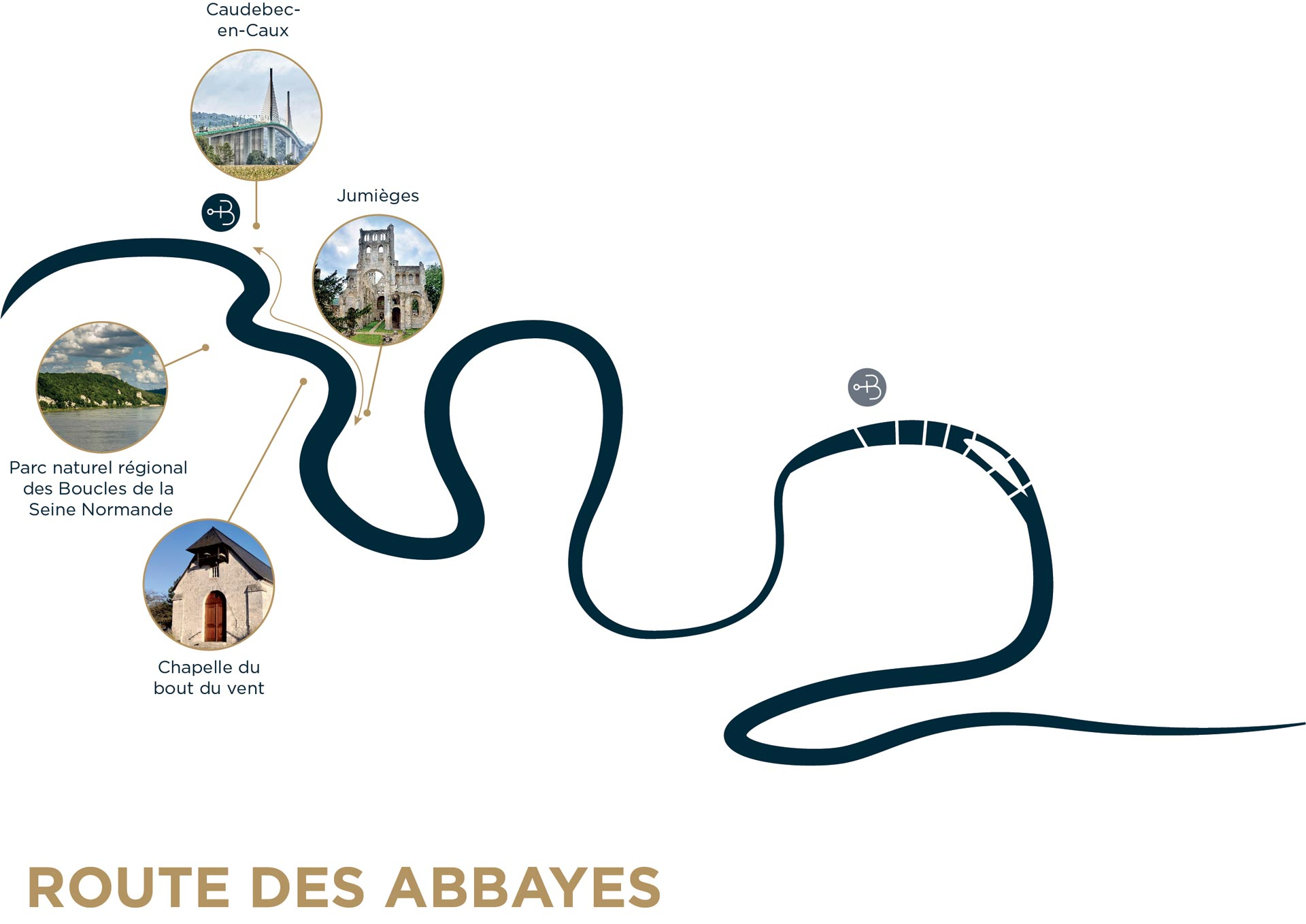 bodega-croisiere-route-abbayes-normandie