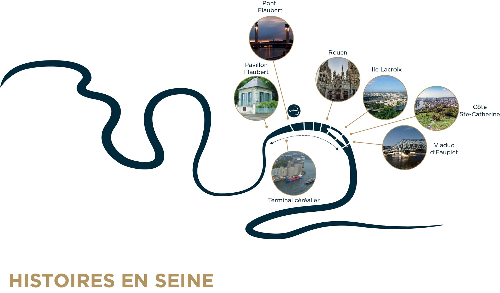 bodega-promenade-histoires-en-seine-normandie